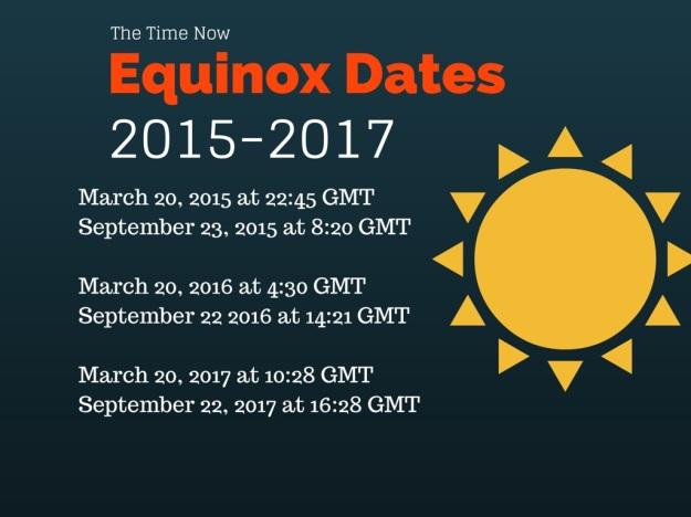 equinox-dates